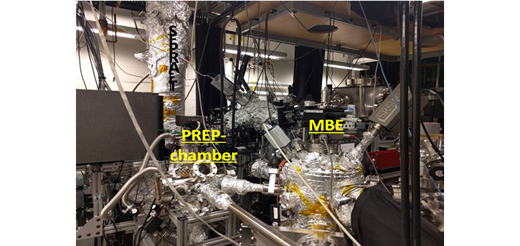 Layout of the combined MBE-trARPES system. Films grown in the MBE chamber will be transferred in situ to trARPES chamber via the prep chamber.