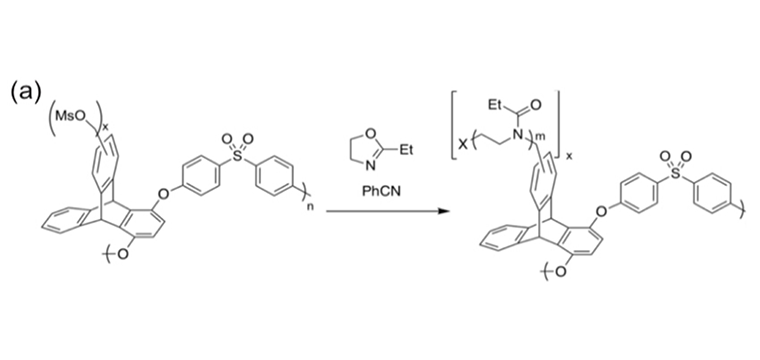 (a) Synthesis of TripPEES-g-poly(ethyl oxazoline).