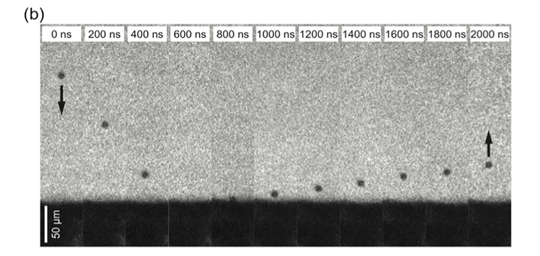 (b) Image sequence recorded showing silica particle impact on a TripPEES-g-poly(ethyl oxazoline) – PU blend sample. at 330 m/s. The time stamps, shown at the top of the frames, indicate the delay in acquisition time relative to the first frame.